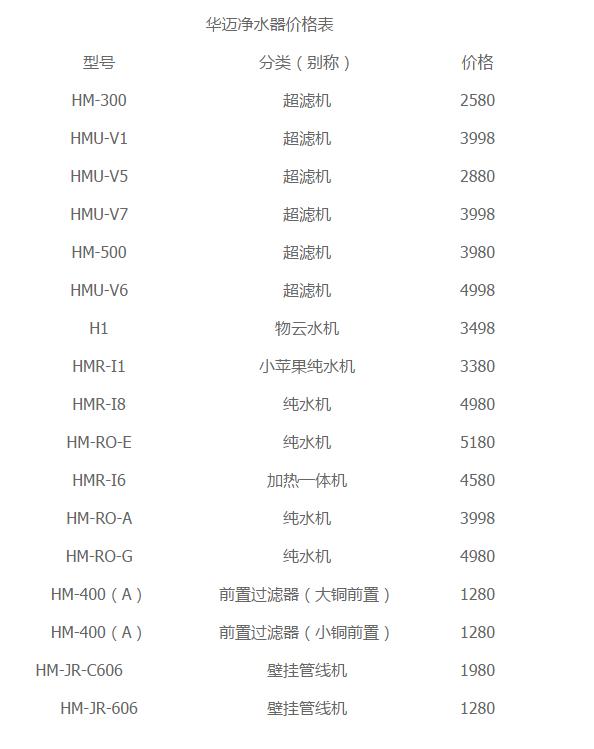亚搏直播app色版净水器价格表