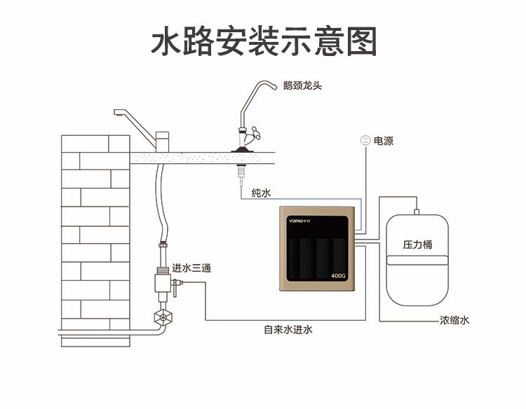 华迈400加仑纯水机U5安装示意图